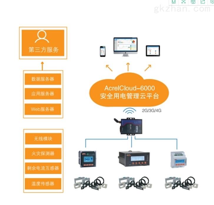 安科瑞 智慧消防安全用电管理云平台