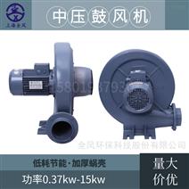 CX-100-7.5kw透浦式中壓鼓風機
