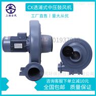 CX-125-2.2kw透浦式中压鼓风机