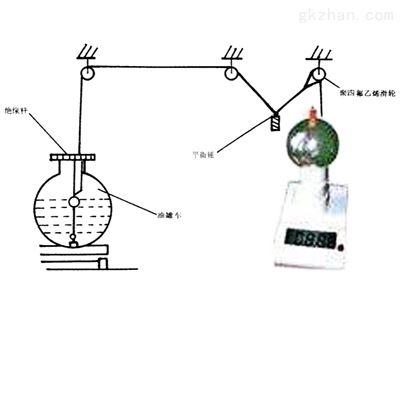 HCEST202油面电位测量装置