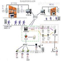 和谐校园学生安全管理系统(校讯通系统)