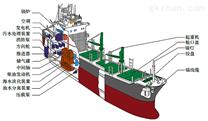船舶电气通用解决方案
