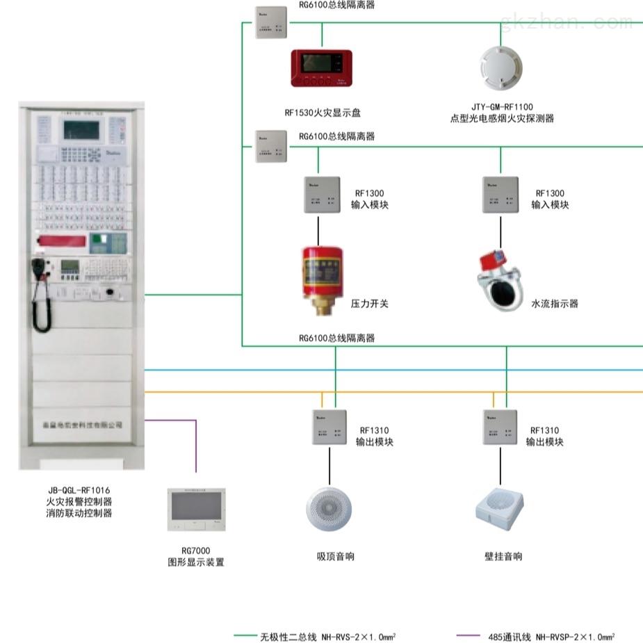 安科瑞供应火灾自动报警系统 安全用电