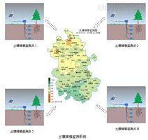 土壤墒情监测站/土壤水分温度自动监测系统