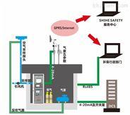 甲烷非甲烷總烴工業廢氣揮發性有機物