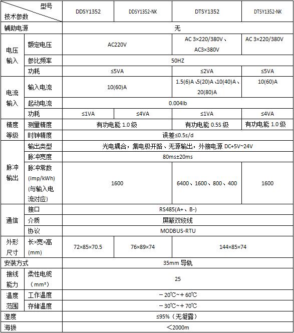 安科瑞DTSY1352-Z预付费电能计量表示例图1