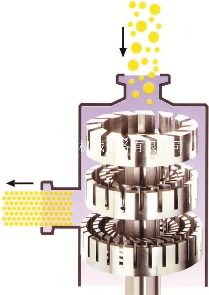 三级乳化机