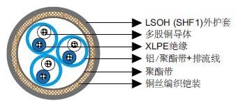 MRE-2XCH PiMF/TiMF仪表船用电缆