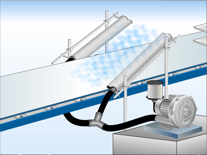 高精密铝合金风刀水滴式铝合金风刀玻璃吹水吹干风刀示例图7