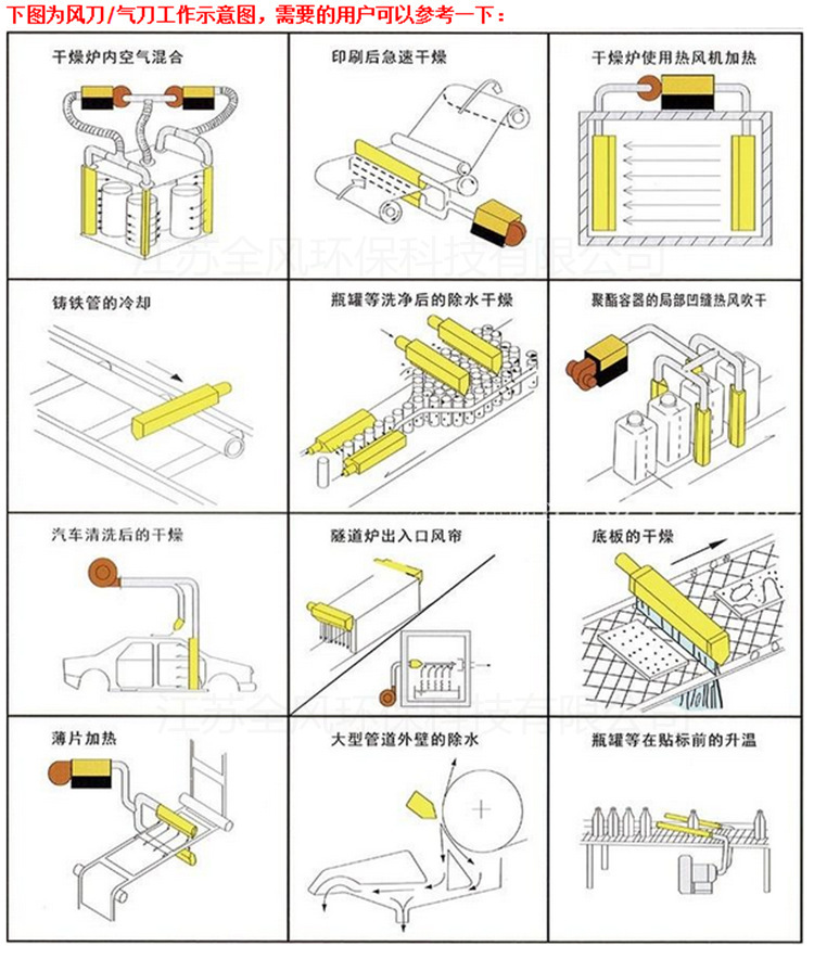 干燥铝合金风刀 吹水风刀 食品干燥风刀 灌装设备吹水风刀示例图9