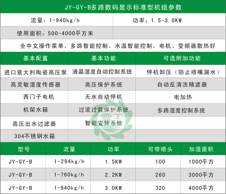 高壓微霧加濕器基本配置表