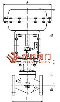 气动薄膜单座调节阀