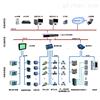 Acrel-5000建筑能耗分析管理系统